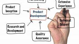 Best Invention Development Company - invention Development Company